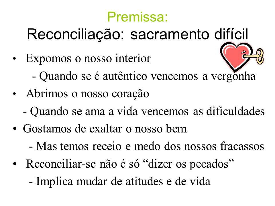 Premissa: Reconciliação: sacramento difícil Expomos o nosso interior - Quando se é autêntico vencemos a vergonha Abrimos o nosso coração - Quando se a