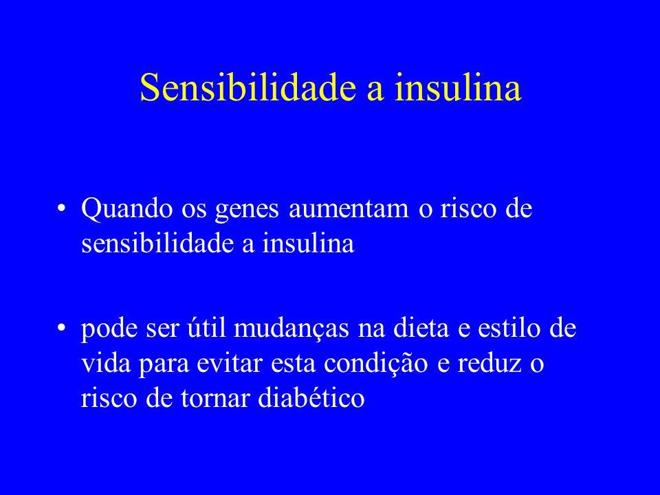 Sensibilidade a insulina Quando os genes aumentam o risco de sensibilidade a insulina pode ser útil mudanças na dieta e estilo de vida para evitar est