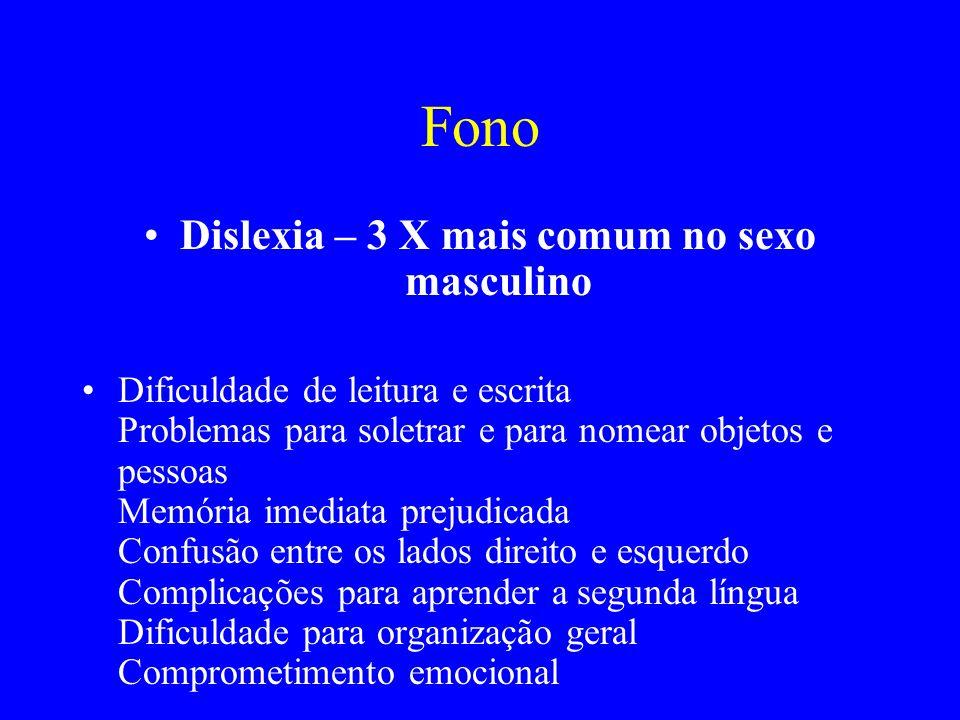 Fono Dislexia – 3 X mais comum no sexo masculino Dificuldade de leitura e escrita Problemas para soletrar e para nomear objetos e pessoas Memória imed