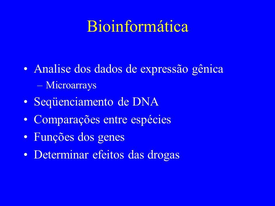 Bioinformática Analise dos dados de expressão gênica –Microarrays Seqüenciamento de DNA Comparações entre espécies Funções dos genes Determinar efeito