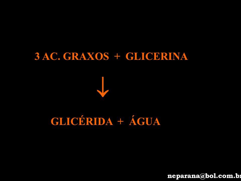H 3 C–(CH 2 ) 14 – C – | O O – (CH 2 ) 30 –CH 3 + H 2 O PALMITATO DE MERICILA ( CERA DE ABELHA ) CÉRIDA