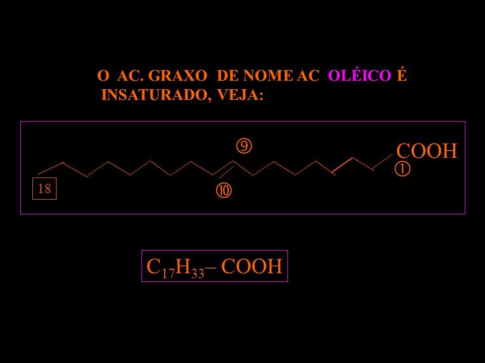 R– C | O R– C | O R– C | O O – CH 2 | | * SE R FOR SATURADO SERÁ UMA GORDURA * SE R FOR INSATURADO SERÁ UM ÓLEO