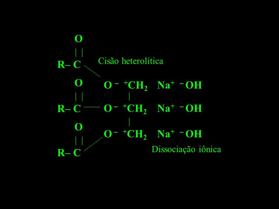 R– C | O R– C | O R– C | O O – CH 2 | | Na OH Cisão heterolítica Dissociação iônica