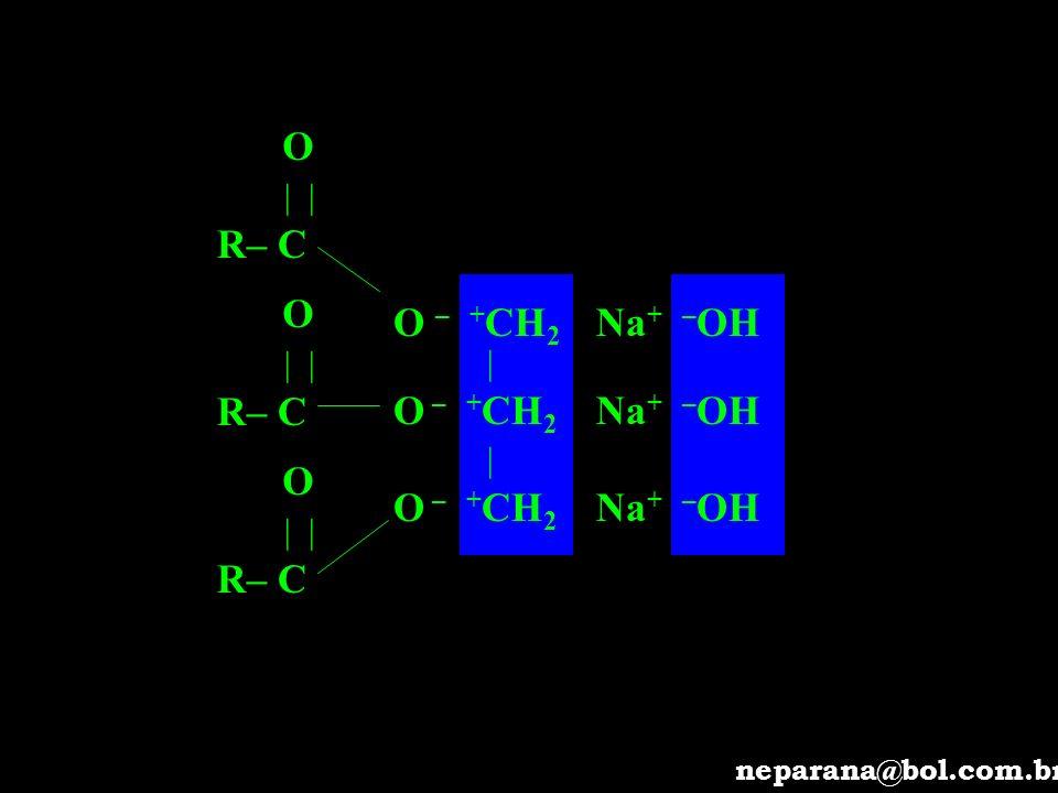 R– C | O R– C | O R– C | O O – + CH 2 | | Na + – OH Cisão heterolítica Dissociação iônica