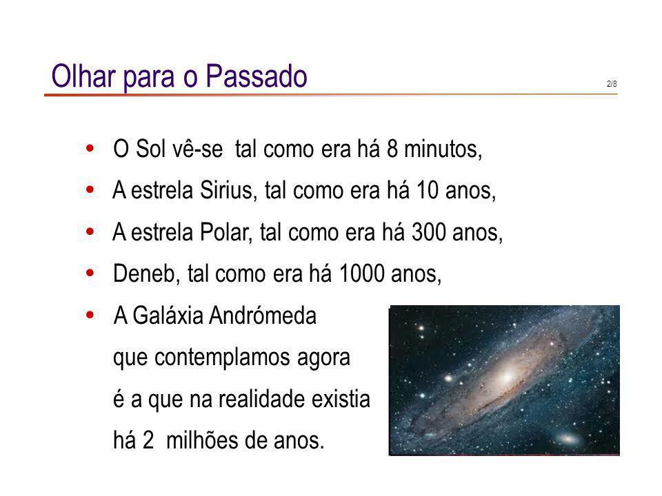 1/8 Olhar para o Passado A astronomia tem a virtude de nos fazer olhar para o passado.