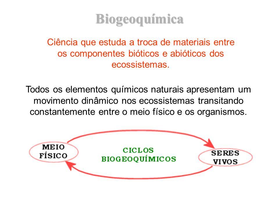 Biogeoquímica Ciência que estuda a troca de materiais entre os componentes bióticos e abióticos dos ecossistemas. Todos os elementos químicos naturais