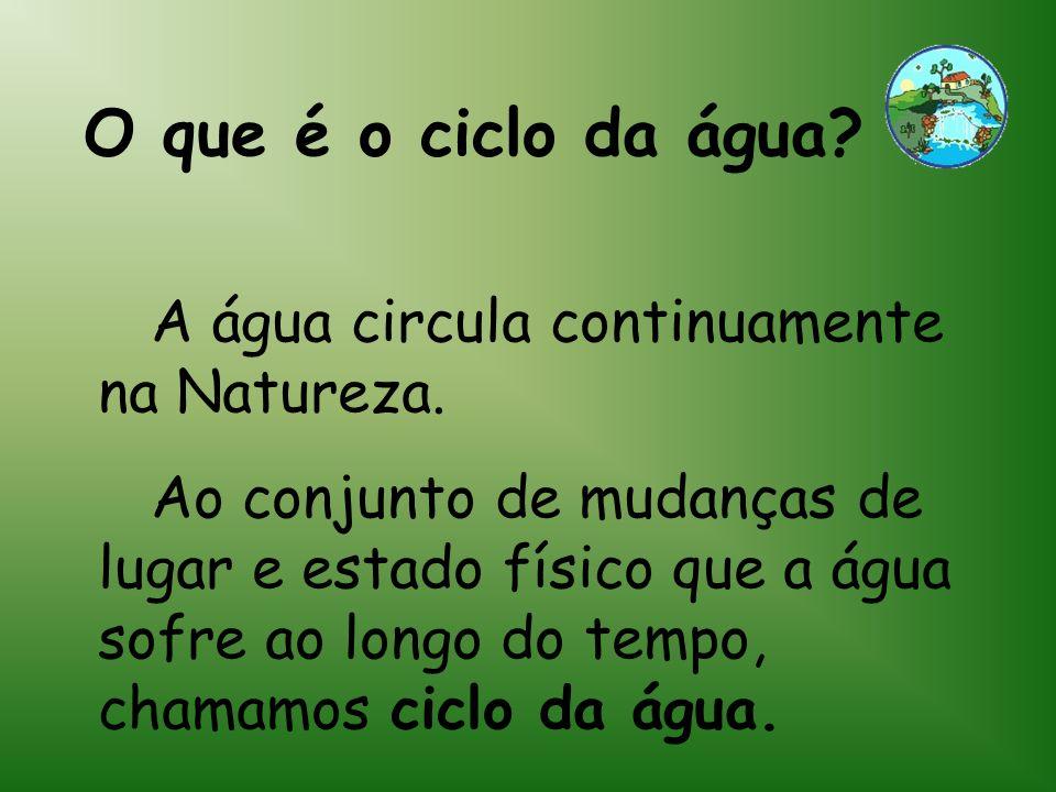 O que é o ciclo da água? A água circula continuamente na Natureza. Ao conjunto de mudanças de lugar e estado físico que a água sofre ao longo do tempo