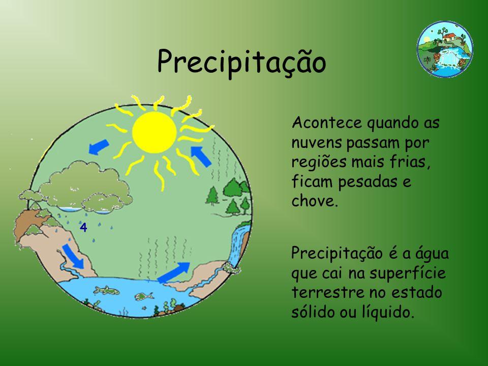 Precipitação Acontece quando as nuvens passam por regiões mais frias, ficam pesadas e chove. Precipitação é a água que cai na superfície terrestre no