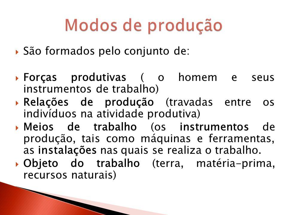 São formados pelo conjunto de: Forças produtivas ( o homem e seus instrumentos de trabalho) Relações de produção (travadas entre os indivíduos na ativ