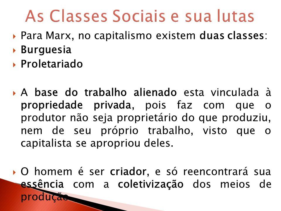 Para Marx, no capitalismo existem duas classes: Burguesia Proletariado A base do trabalho alienado esta vinculada à propriedade privada, pois faz com