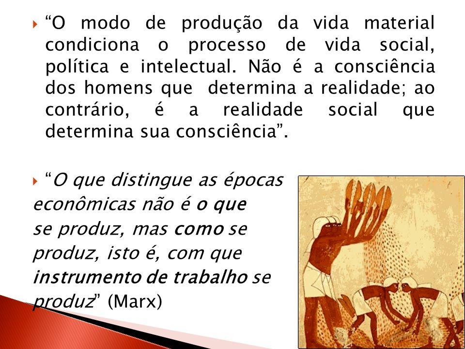 O modo de produção da vida material condiciona o processo de vida social, política e intelectual. Não é a consciência dos homens que determina a reali
