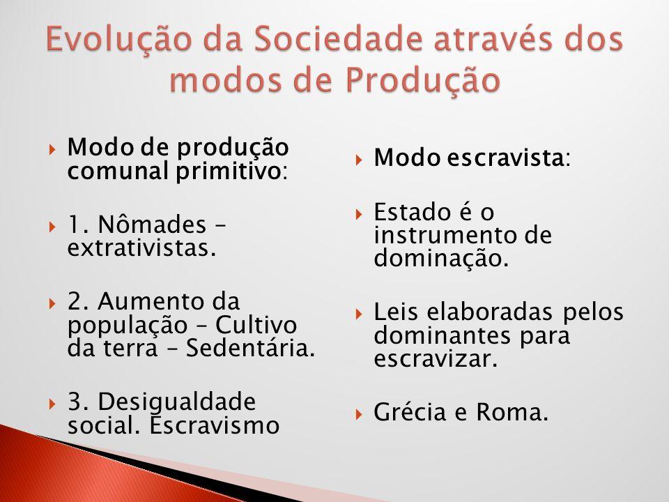 Modo de produção comunal primitivo: 1. Nômades – extrativistas. 2. Aumento da população – Cultivo da terra – Sedentária. 3. Desigualdade social. Escra