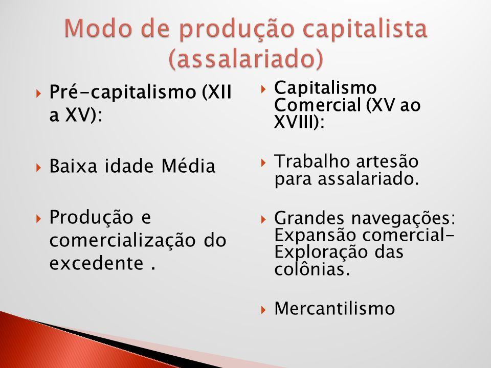 Pré-capitalismo (XII a XV): Baixa idade Média Produção e comercialização do excedente. Capitalismo Comercial (XV ao XVIII): Trabalho artesão para assa
