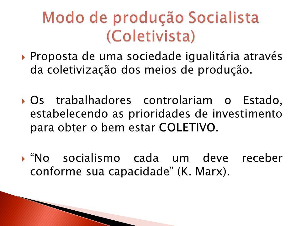 Proposta de uma sociedade igualitária através da coletivização dos meios de produção. Os trabalhadores controlariam o Estado, estabelecendo as priorid