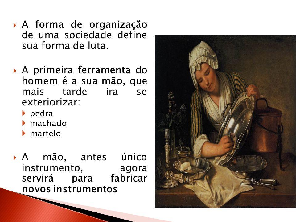 Forças Produtivas: Forças naturais e criadas pelo homem, que é a principal força produtiva e reprodutiva da vida social.