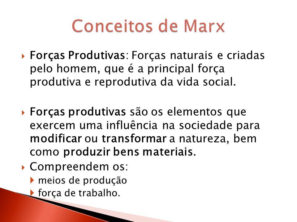 Forças Produtivas: Forças naturais e criadas pelo homem, que é a principal força produtiva e reprodutiva da vida social. Forças produtivas são os elem
