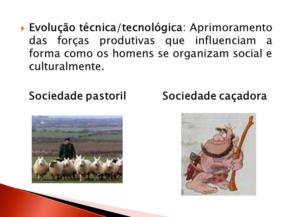 Sociedade Agricultura Sedentária Sociedade industrial e comercial