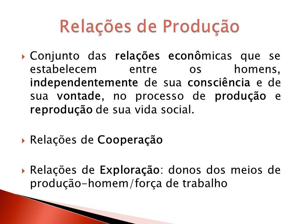 Conjunto das relações econômicas que se estabelecem entre os homens, independentemente de sua consciência e de sua vontade, no processo de produção e
