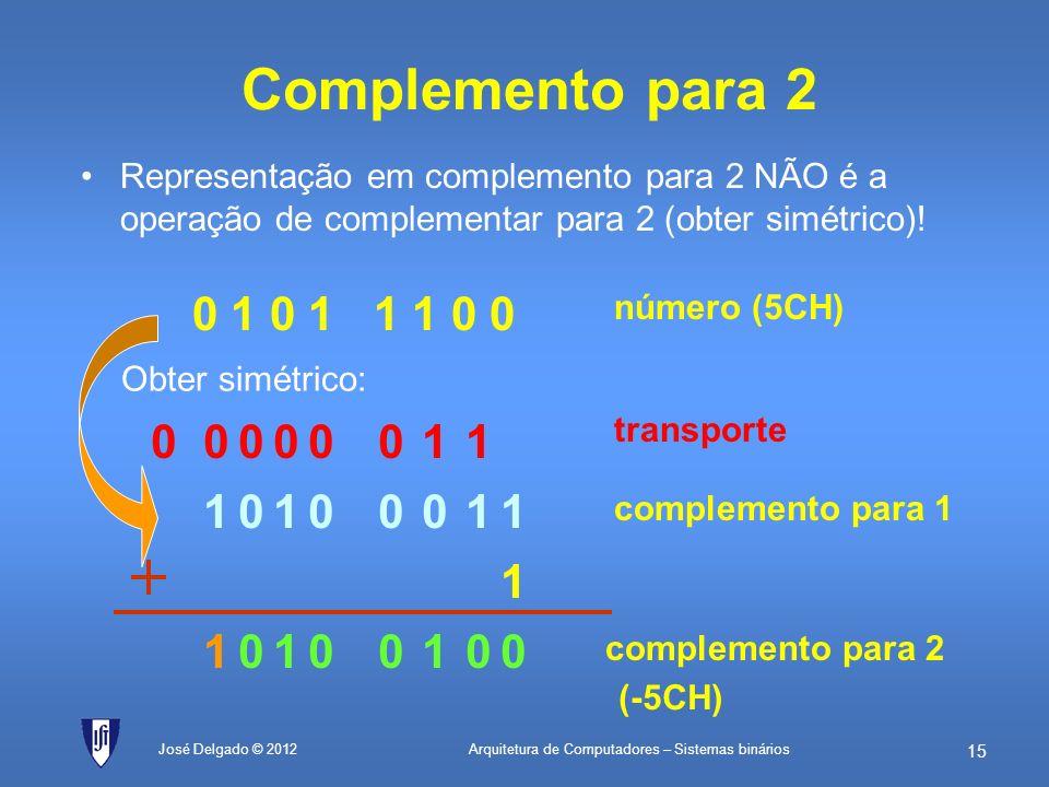 Arquitetura de Computadores – Sistemas binários 14 José Delgado © 2012 Processamento (somador) 0 1 1 0 1 0 1 1 0 1 0 0 0 1 1 0transporte operando A op