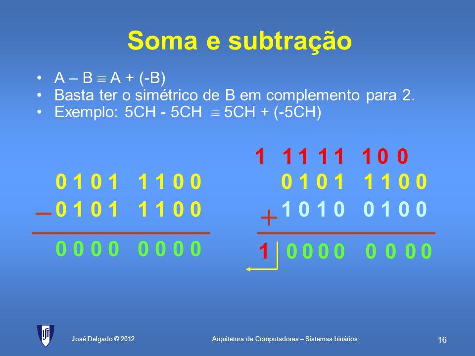 Arquitetura de Computadores – Sistemas binários 15 José Delgado © 2012 Complemento para 2 Representação em complemento para 2 NÃO é a operação de comp