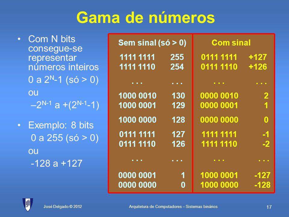 Arquitetura de Computadores – Sistemas binários 16 José Delgado © 2012 Soma e subtração A – B A + (-B) Basta ter o simétrico de B em complemento para