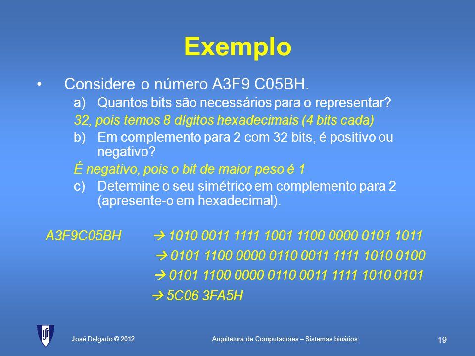 Arquitetura de Computadores – Sistemas binários 18 José Delgado © 2012 Gama de números Com sinal 0111 1111+127 0111 1110+126 1000 0001-127 1000 0000-1