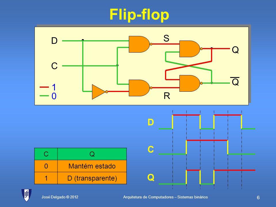 Arquitetura de Computadores – Sistemas binários 5 José Delgado © 2012 Latch SR R S Q Q Força Q = 1 (set)0 Q 1 Q 10 RS Mantém estado0111 1 0 Força Q =