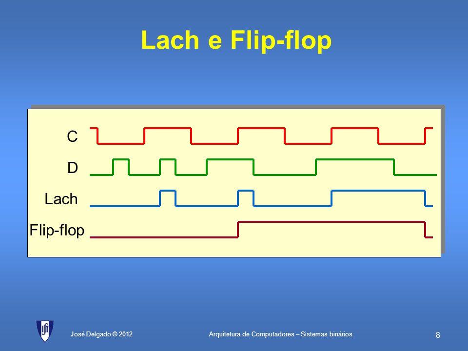 Arquitetura de Computadores – Sistemas binários 7 José Delgado © 2012 Flip-flop (ativa no flanco) Memoriza o valor de D quando C transita de 0 para 1