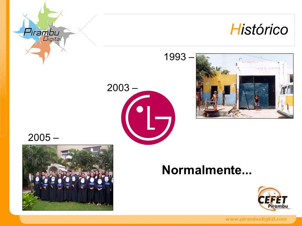 H istórico 1993 – Normalmente... 2005 – 2003 –
