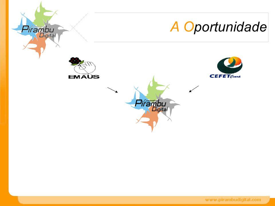 A O portunidade