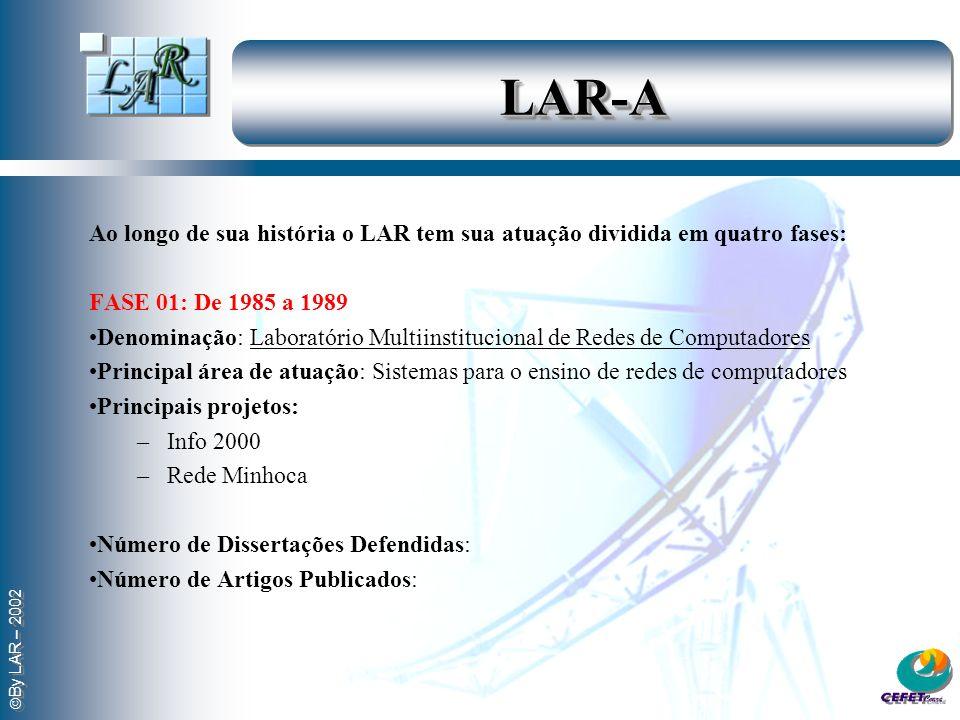 By LAR – 2002 LAR-ALAR-A FASE 2: De 1990 a 2004 Denominação: Laboratório de Redes de Computadores e Sistemas Multimídia Áreas de atuação: Gerência de Redes, Ensino de Redes, Inclusão Digital, Ensino à Distância Principais projetos: –Renata –FLASH (CNPq) –Minhonix –Invente –Re-inwente / SUCO Número de Dissertações Defendidas: Número de Artigos Publicados:.