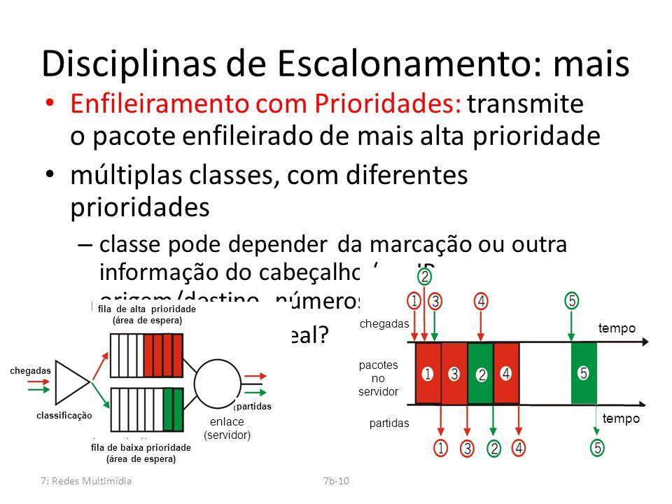 7: Redes Multimídia7b-10 Disciplinas de Escalonamento: mais Enfileiramento com Prioridades: transmite o pacote enfileirado de mais alta prioridade múl