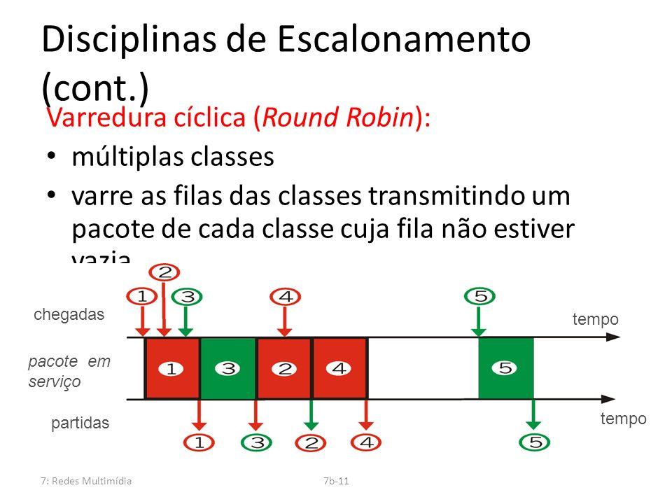 7: Redes Multimídia7b-11 Disciplinas de Escalonamento (cont.) Varredura cíclica (Round Robin): múltiplas classes varre as filas das classes transmitin