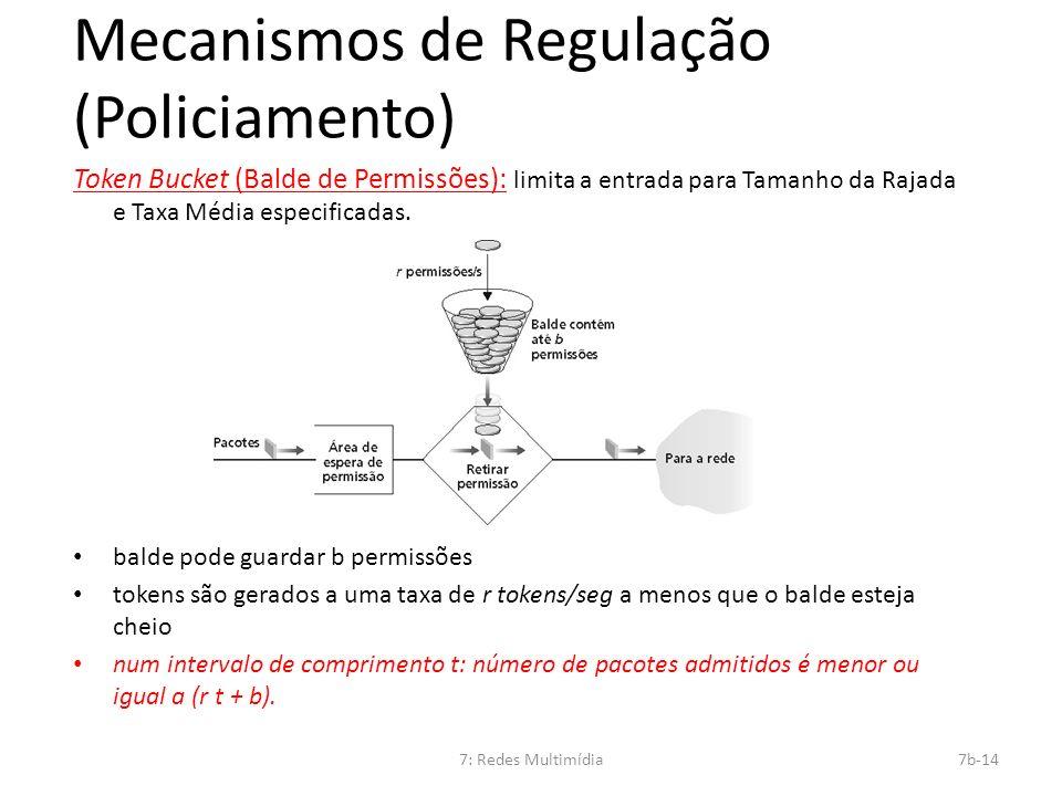 7: Redes Multimídia7b-14 Mecanismos de Regulação (Policiamento) Token Bucket (Balde de Permissões): limita a entrada para Tamanho da Rajada e Taxa Méd