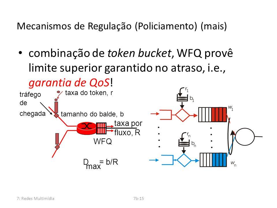 7: Redes Multimídia7b-15 Mecanismos de Regulação (Policiamento) (mais) combinação de token bucket, WFQ provê limite superior garantido no atraso, i.e.