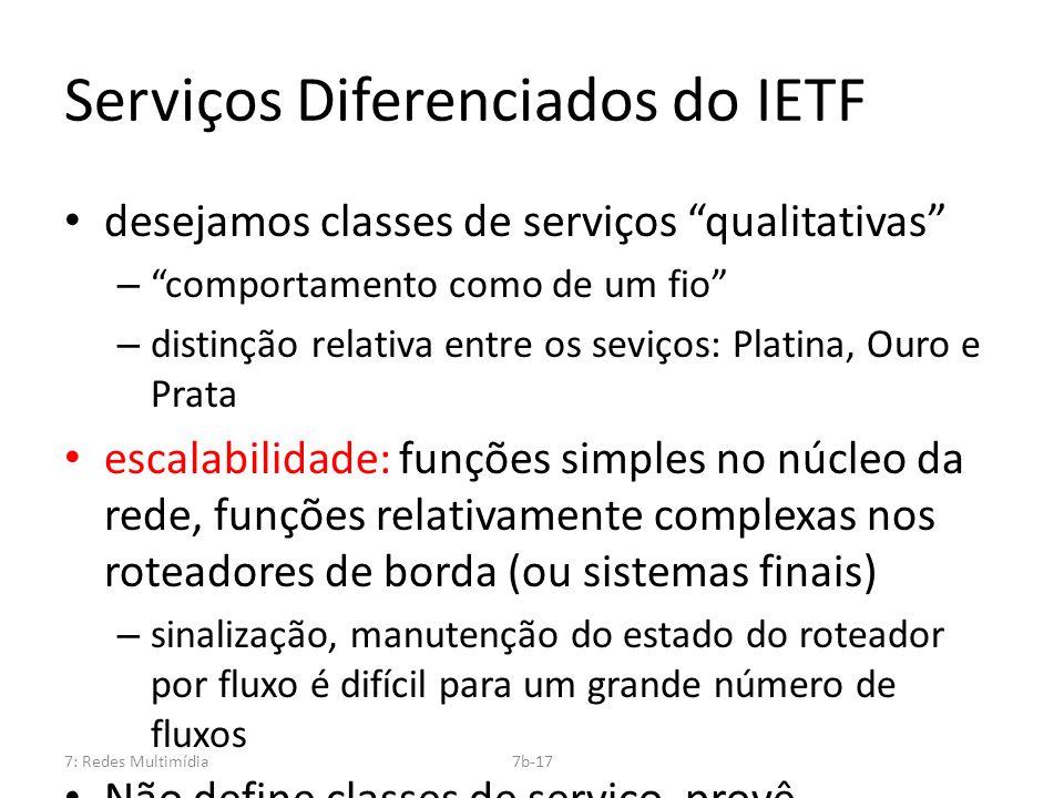 Serviços Diferenciados do IETF desejamos classes de serviços qualitativas – comportamento como de um fio – distinção relativa entre os seviços: Platin