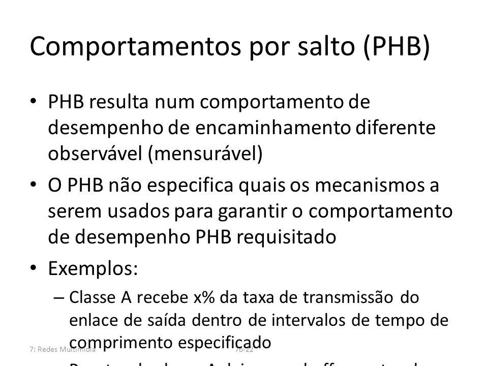7: Redes Multimídia7b-22 Comportamentos por salto (PHB) PHB resulta num comportamento de desempenho de encaminhamento diferente observável (mensurável