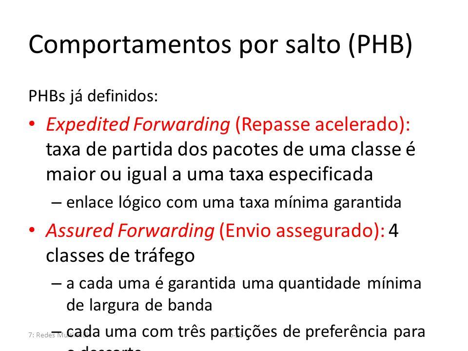 7: Redes Multimídia7b-23 Comportamentos por salto (PHB) PHBs já definidos: Expedited Forwarding (Repasse acelerado): taxa de partida dos pacotes de um