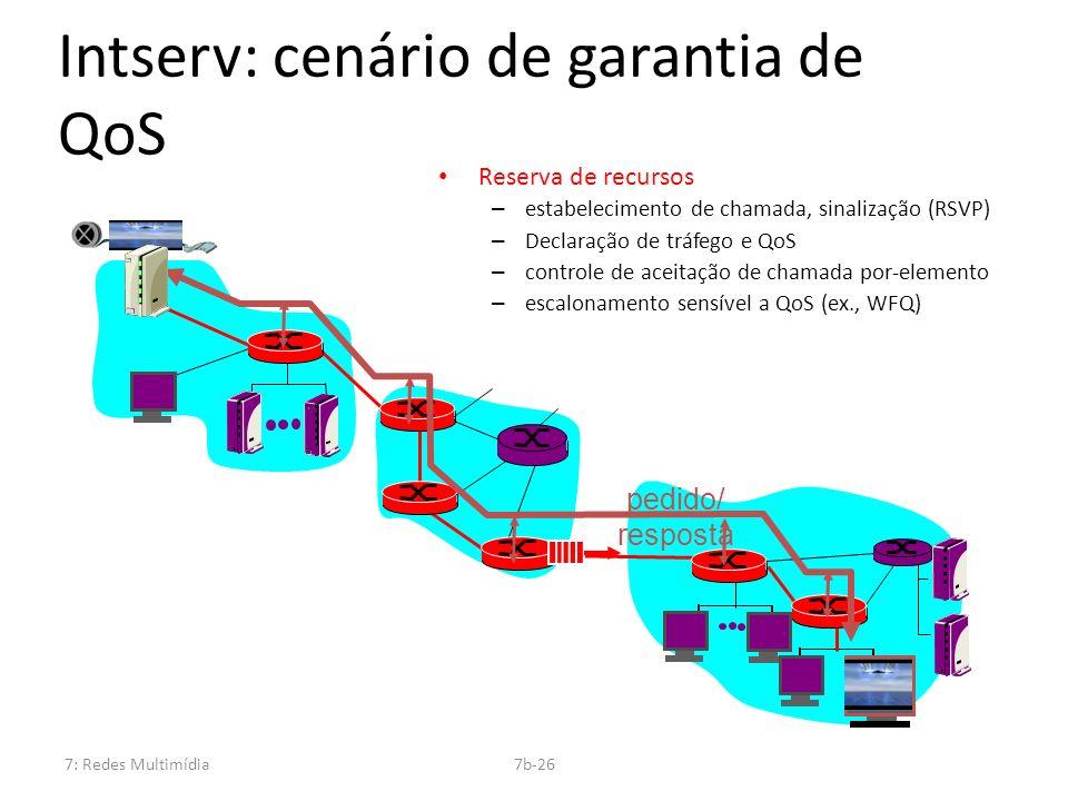 7: Redes Multimídia7b-26 Intserv: cenário de garantia de QoS Reserva de recursos – estabelecimento de chamada, sinalização (RSVP) – Declaração de tráf