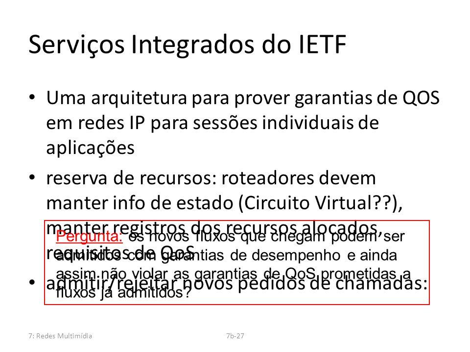 7: Redes Multimídia7b-27 Serviços Integrados do IETF Uma arquitetura para prover garantias de QOS em redes IP para sessões individuais de aplicações r