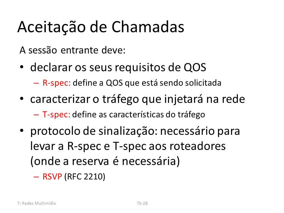 7: Redes Multimídia7b-28 Aceitação de Chamadas A sessão entrante deve: declarar os seus requisitos de QOS – R-spec: define a QOS que está sendo solici
