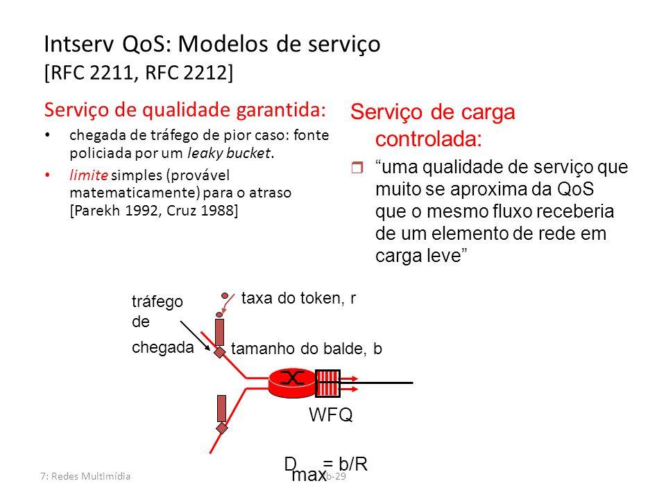 7: Redes Multimídia7b-29 Intserv QoS: Modelos de serviço [RFC 2211, RFC 2212] Serviço de qualidade garantida: chegada de tráfego de pior caso: fonte p