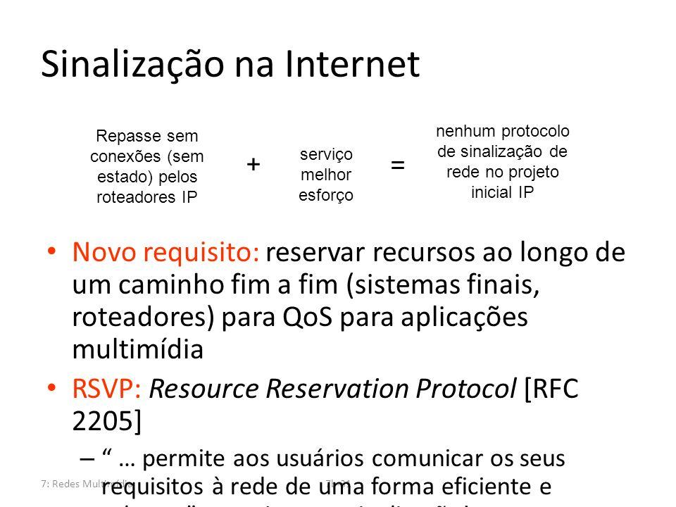 7: Redes Multimídia7b-31 Sinalização na Internet Repasse sem conexões (sem estado) pelos roteadores IP serviço melhor esforço nenhum protocolo de sina