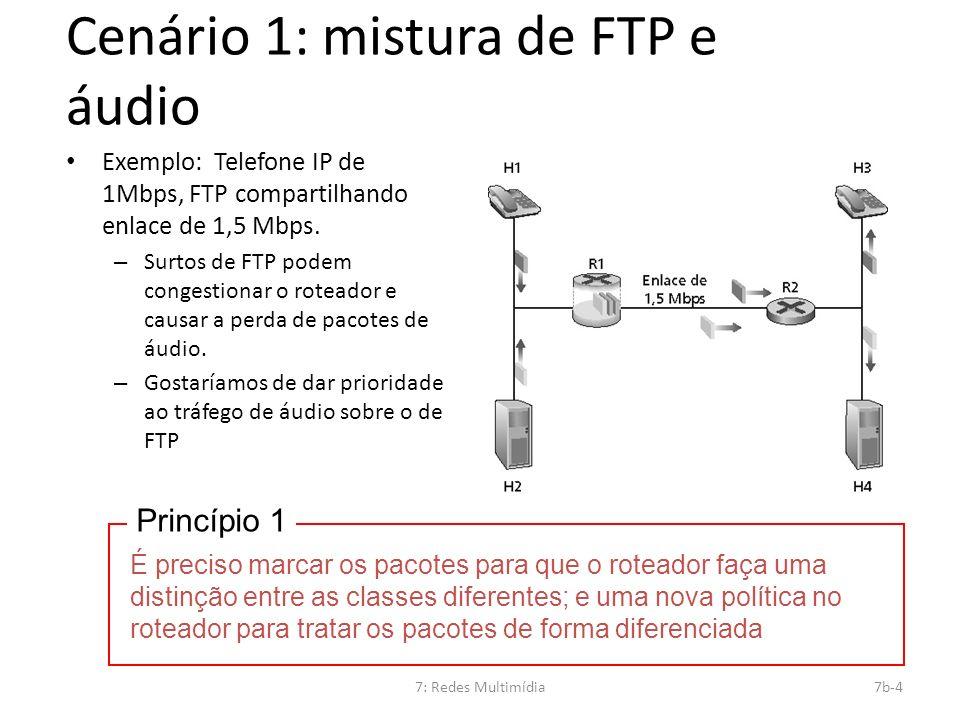 7: Redes Multimídia7b-4 Cenário 1: mistura de FTP e áudio Exemplo: Telefone IP de 1Mbps, FTP compartilhando enlace de 1,5 Mbps. – Surtos de FTP podem