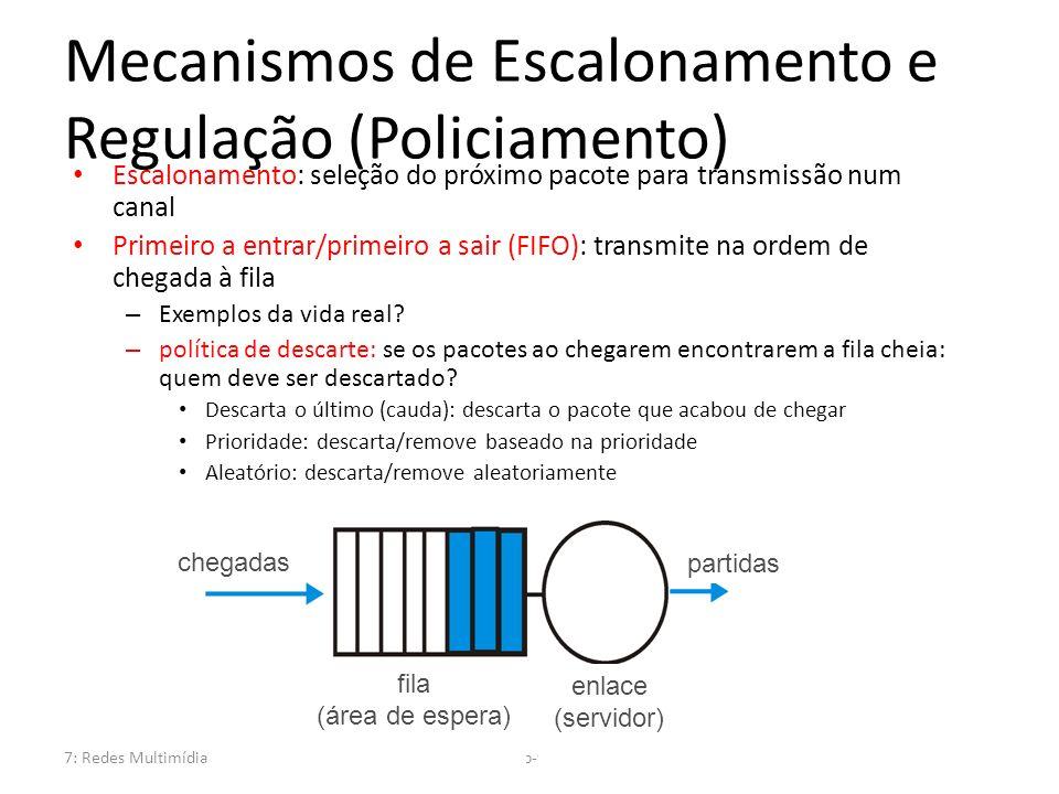 7: Redes Multimídia7b-9 Mecanismos de Escalonamento e Regulação (Policiamento) Escalonamento: seleção do próximo pacote para transmissão num canal Pri