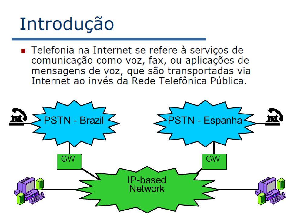 7: Redes Multimídia7a-23 Estabelecendo uma chamada Negociação Codec: – Suponha que Bob não possui um codificador com a lei do PCM.