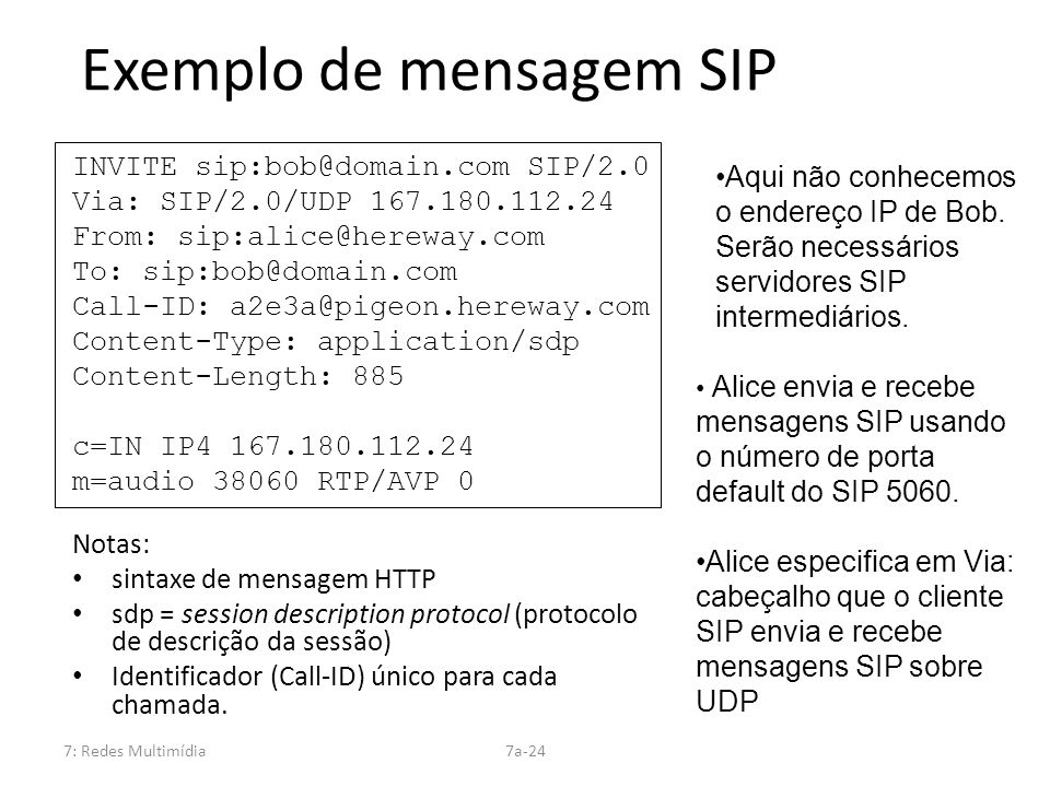 7: Redes Multimídia7a-24 INVITE sip:bob@domain.com SIP/2.0 Via: SIP/2.0/UDP 167.180.112.24 From: sip:alice@hereway.com To: sip:bob@domain.com Call-ID: