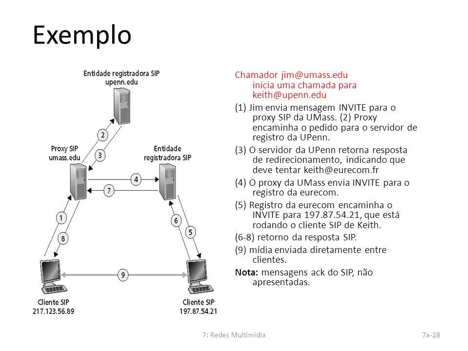 7: Redes Multimídia7a-28 Exemplo Chamador jim@umass.edu inicia uma chamada para keith@upenn.edu (1) Jim envia mensagem INVITE para o proxy SIP da UMas