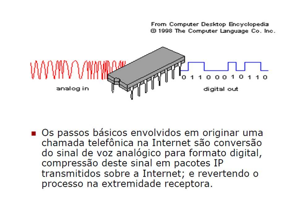 Redes Multimídia: Resumo Princípios classificação das aplicações multimídia identificação das necessidades de serviços de redes das aplicações extraindo o máximo do serviço atual de melhor esforço Protocolos e Arquiteturas protocolos específicos para o melhor esforço mecanismos para fornecimento de QoS arquiteturas para QoS – múltiplas classes de serviço – Garantias de QoS, controle de admissão 7: Redes Multimídia7b-44