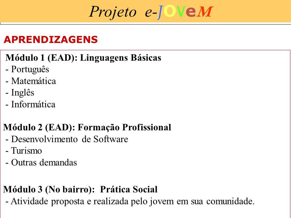 15/1/201415 Projeto e- J O V e M Módulo 1 (EAD): Linguagens Básicas - Português - Matemática - Inglês - Informática Módulo 2 (EAD): Formação Profissio